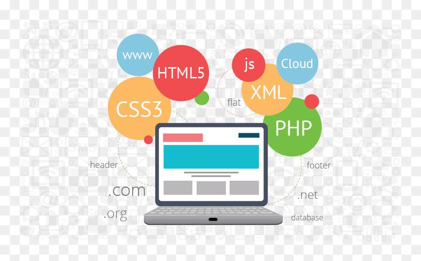 Website Development, HD Png Download