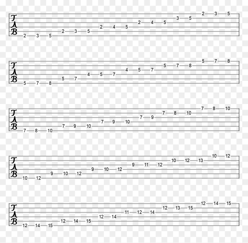 G Major - Tab De Guitarra Faciles, HD Png Download