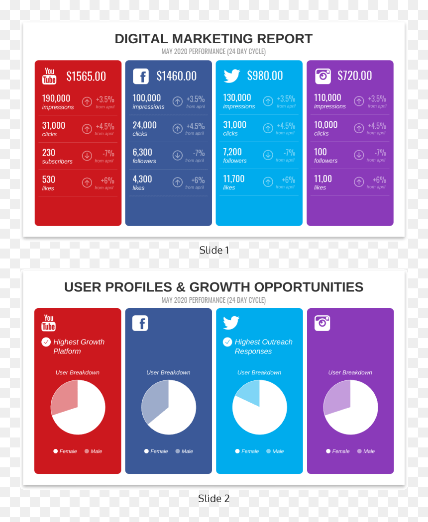 Colorful Monthly Digital Marketing Report Template - Data Report Design Template, HD Png Download