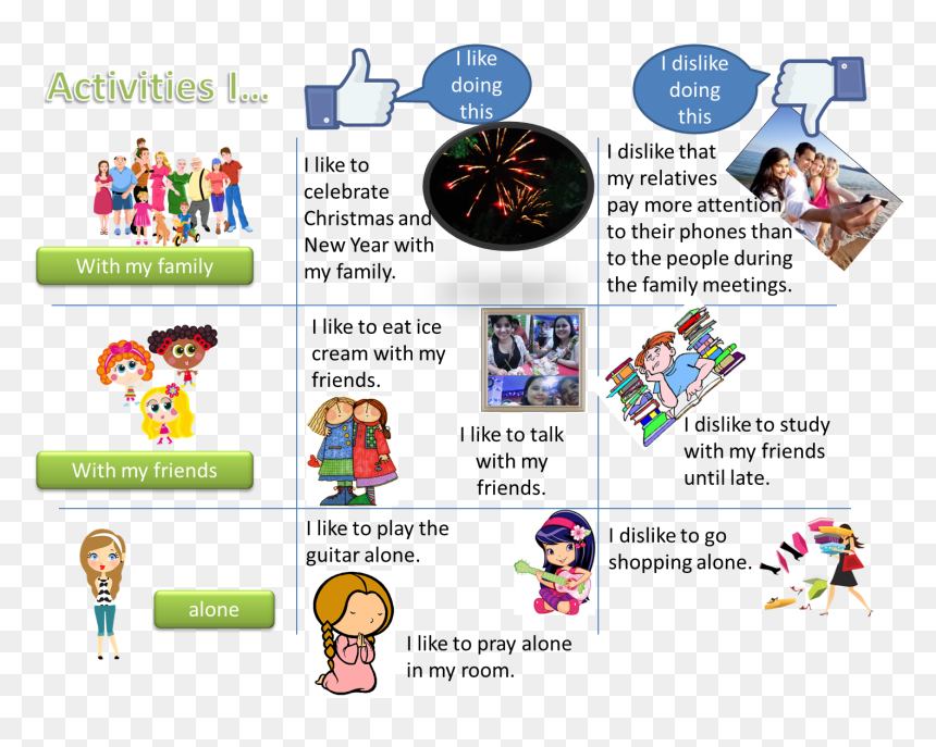 I Did A Square With The Activities I Like And Dislike - Cartoon, HD Png Download