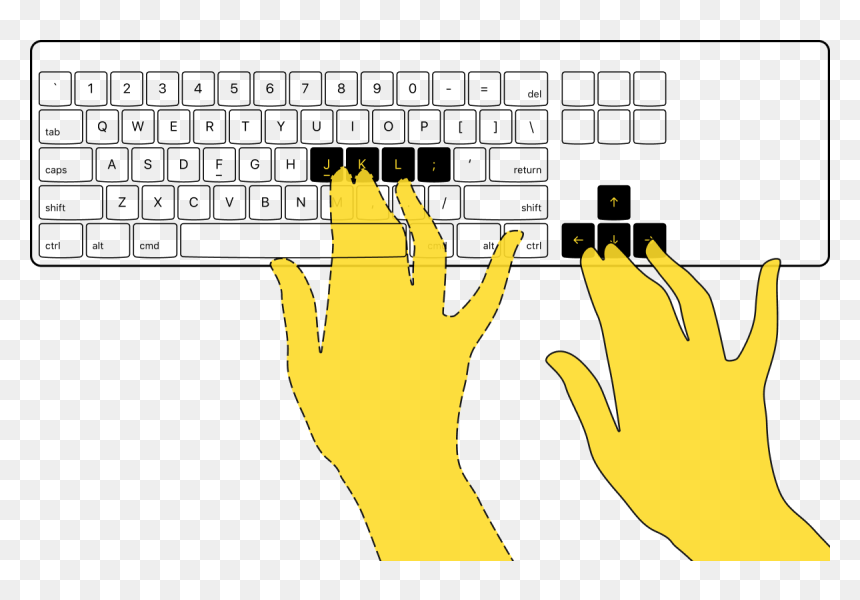Hand Holding Control Key Button Hd Png Download 1200x782 Png Dlf Pt Search more creative png resources with no backgrounds on seekpng. hand holding control key button hd png