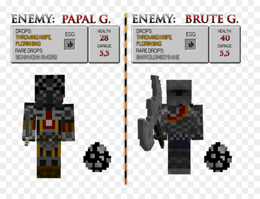 Assassincraft Mod Crafting Recipes Minecraft Education Edition All Recipes Hd Png Download 1024x736 Png Dlf Pt